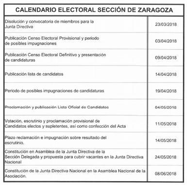 Calendario electoral Zaragoza