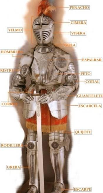 partes-armadura